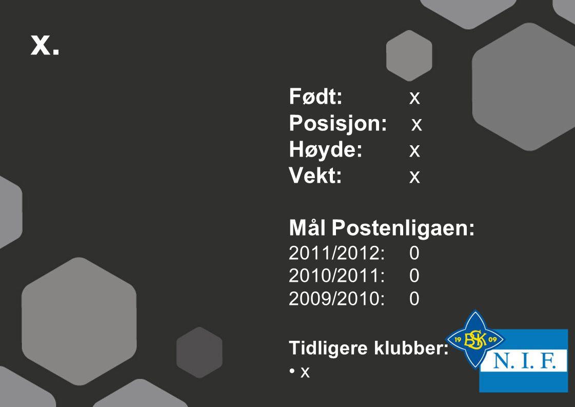 x. Født: x Posisjon: x Høyde: x Vekt: x Mål Postenligaen: 2011/2012: 0
