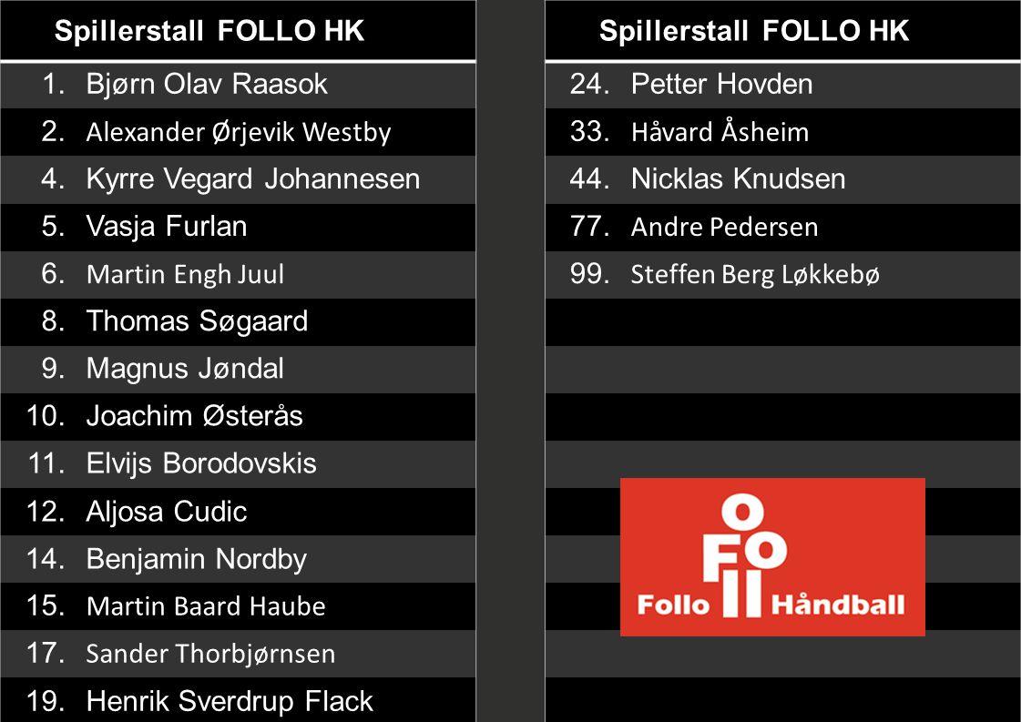 Spillerstall FOLLO HK 1. Bjørn Olav Raasok. 2. Alexander Ørjevik Westby. 4. Kyrre Vegard Johannesen.