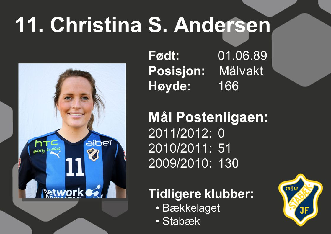 11. Christina S. Andersen Mål Postenligaen: