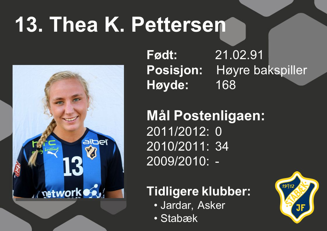 13. Thea K. Pettersen Mål Postenligaen: