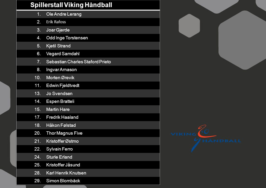 Spillerstall Viking Håndball