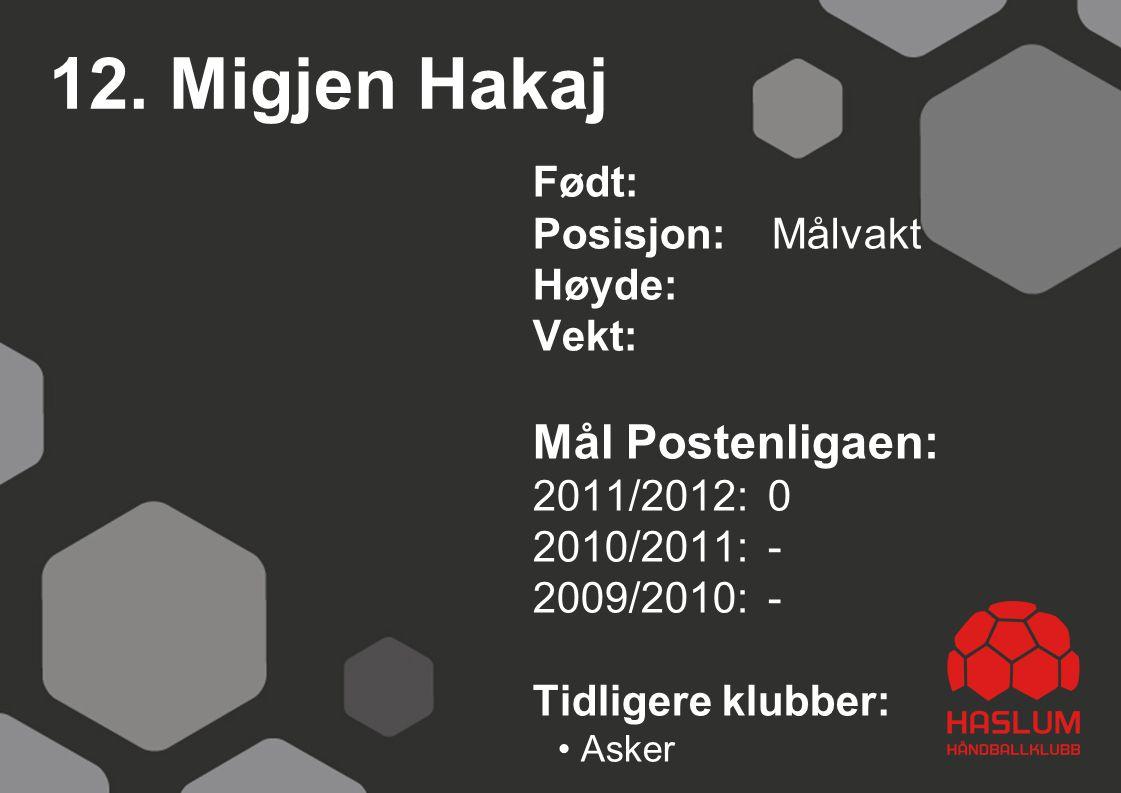 12. Migjen Hakaj Mål Postenligaen: Født: Posisjon: Målvakt Høyde: