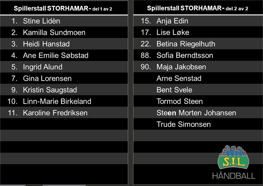 1. Stine Lidèn 2. Kamilla Sundmoen 3. Heidi Hanstad 4.
