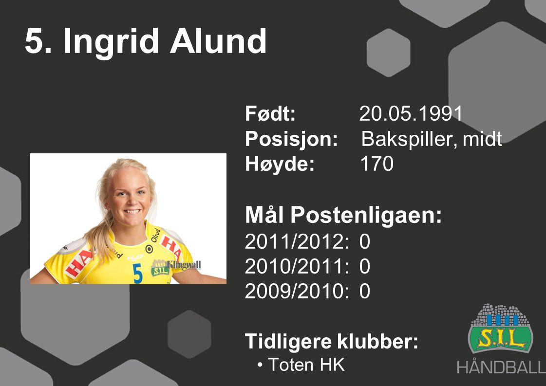 5. Ingrid Alund Mål Postenligaen: