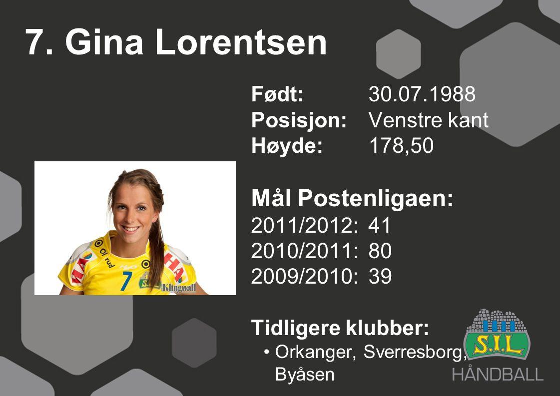 7. Gina Lorentsen Mål Postenligaen: