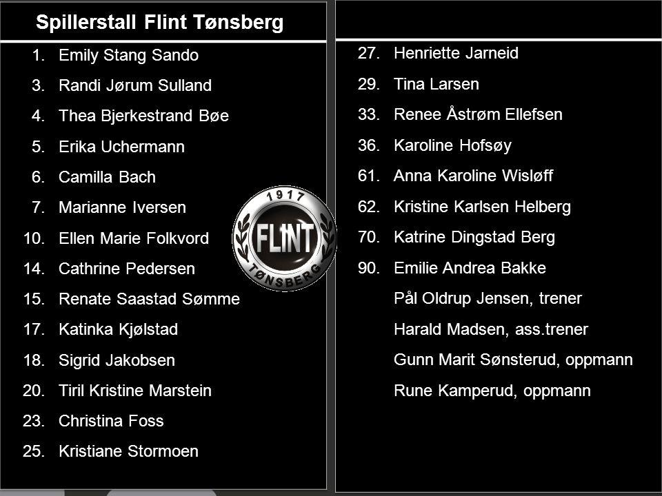 Spillerstall Flint Tønsberg