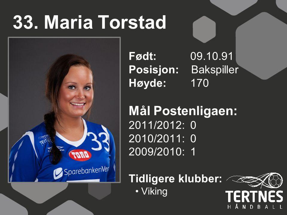 33. Maria Torstad Mål Postenligaen: