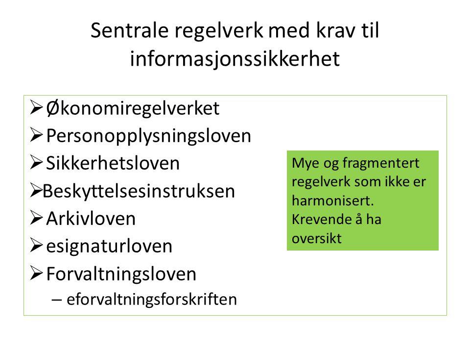 Sentrale regelverk med krav til informasjonssikkerhet