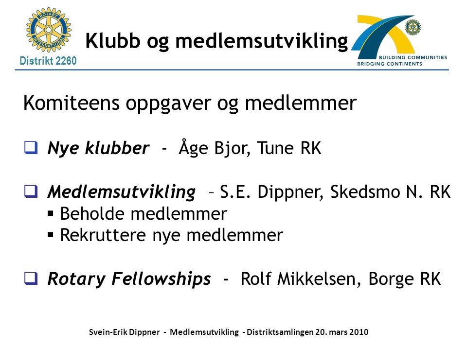 Klubb og medlemsutvikling