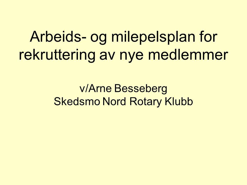 Arbeids- og milepelsplan for rekruttering av nye medlemmer v/Arne Besseberg Skedsmo Nord Rotary Klubb