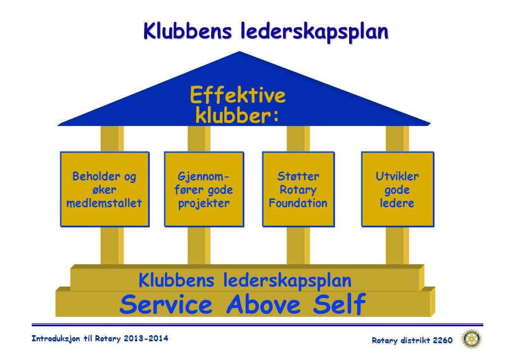 Klubbens lederskapsplan