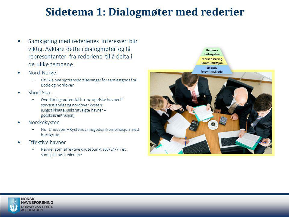 Sidetema 1: Dialogmøter med rederier