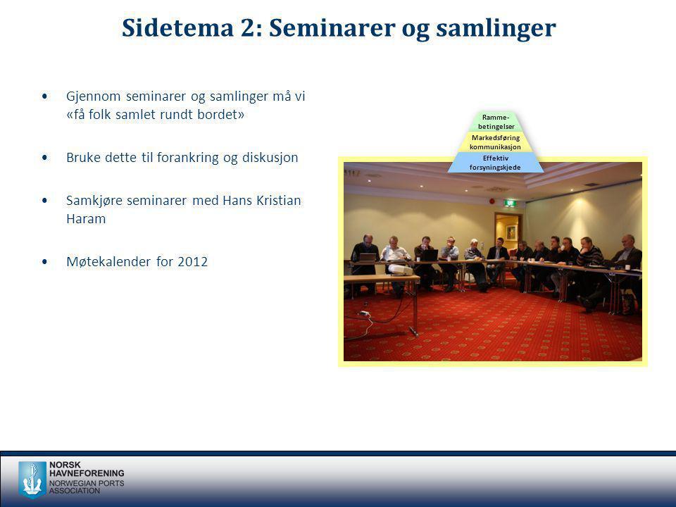 Sidetema 2: Seminarer og samlinger