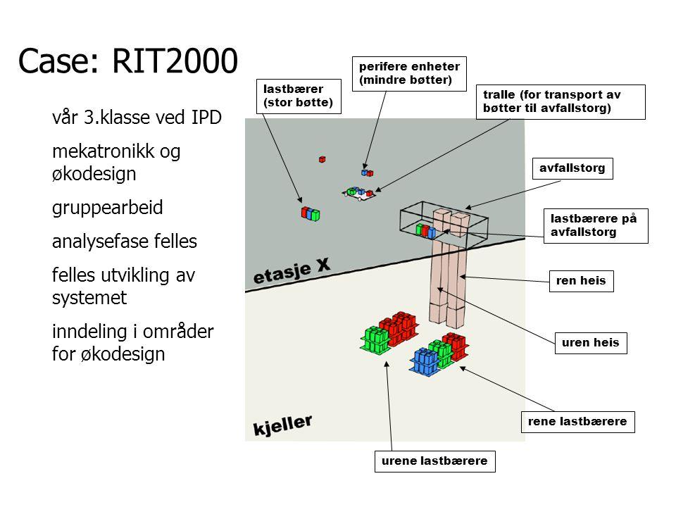 Case: RIT2000 vår 3.klasse ved IPD mekatronikk og økodesign