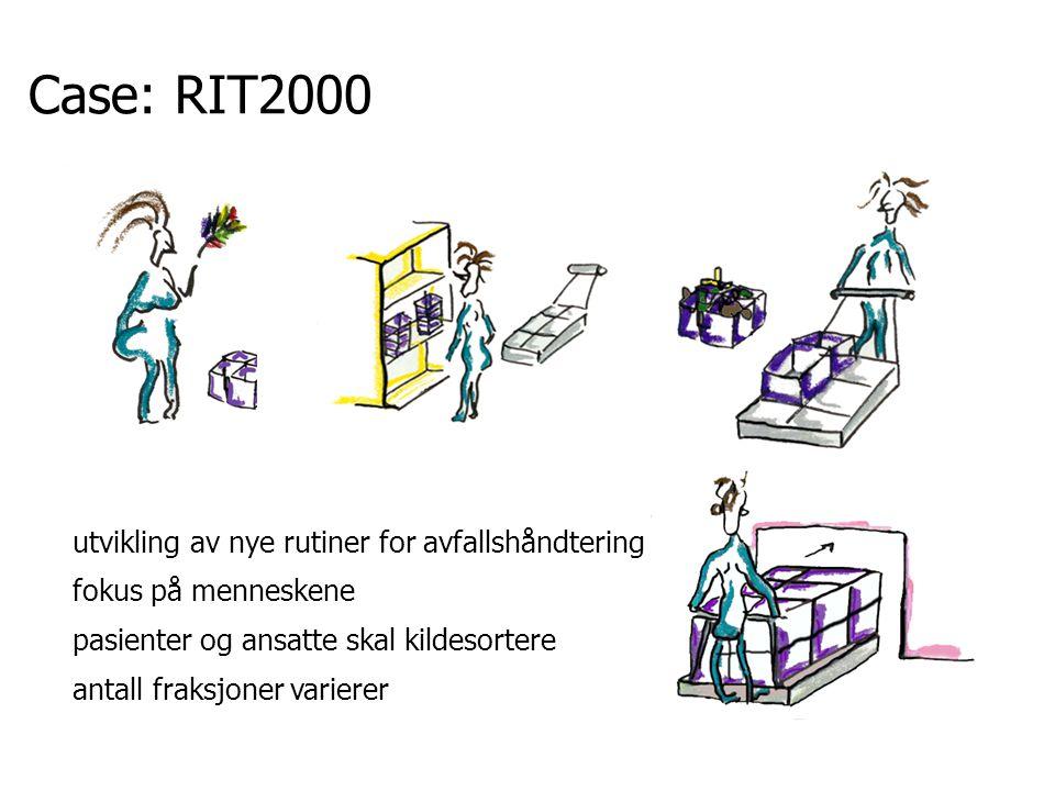 Case: RIT2000 utvikling av nye rutiner for avfallshåndtering