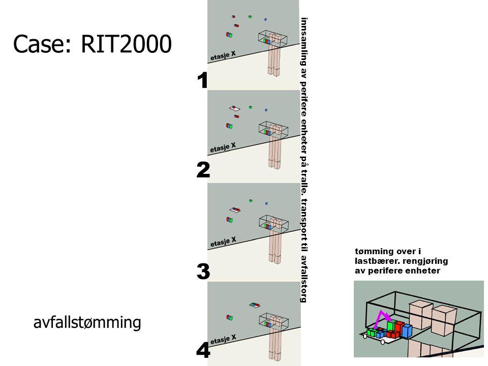Case: RIT2000 1 2 3 4 avfallstømming