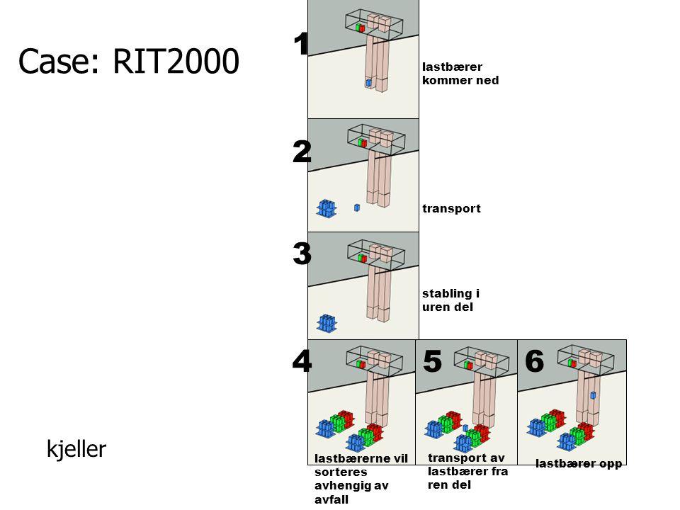 Case: RIT2000 1 2 3 4 5 6 kjeller lastbærer kommer ned transport
