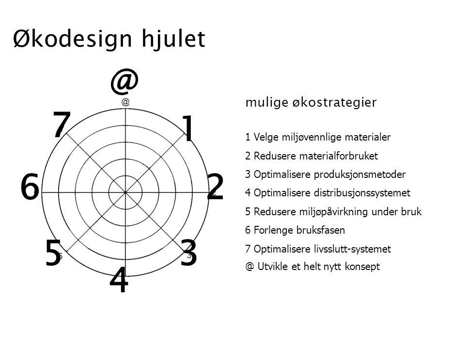 @ 1 2 3 4 5 6 7 Økodesign hjulet mulige økostrategier