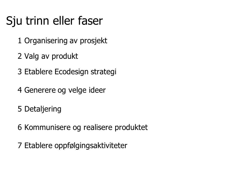 Sju trinn eller faser Organisering av prosjekt Valg av produkt