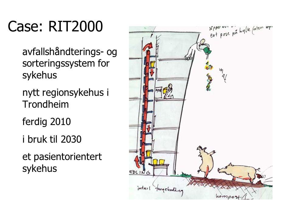 Case: RIT2000 avfallshåndterings- og sorteringssystem for sykehus