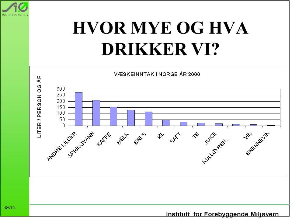 HVOR MYE OG HVA DRIKKER VI