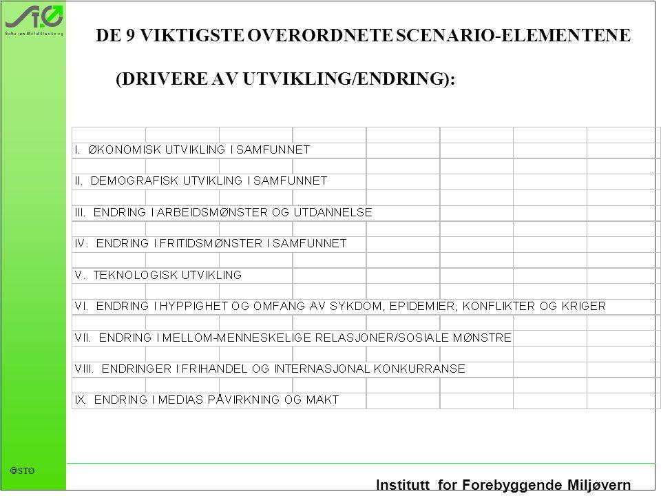 DE 9 VIKTIGSTE OVERORDNETE SCENARIO-ELEMENTENE (DRIVERE AV UTVIKLING/ENDRING):