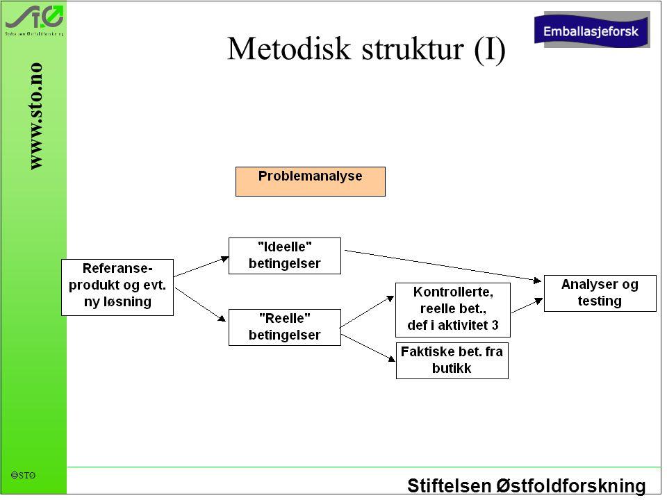 Metodisk struktur (I)