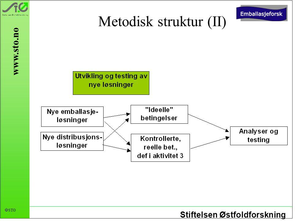 Metodisk struktur (II)