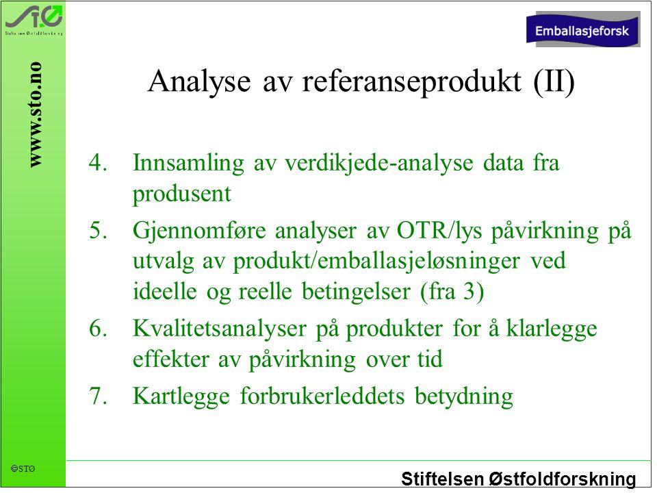 Analyse av referanseprodukt (II)