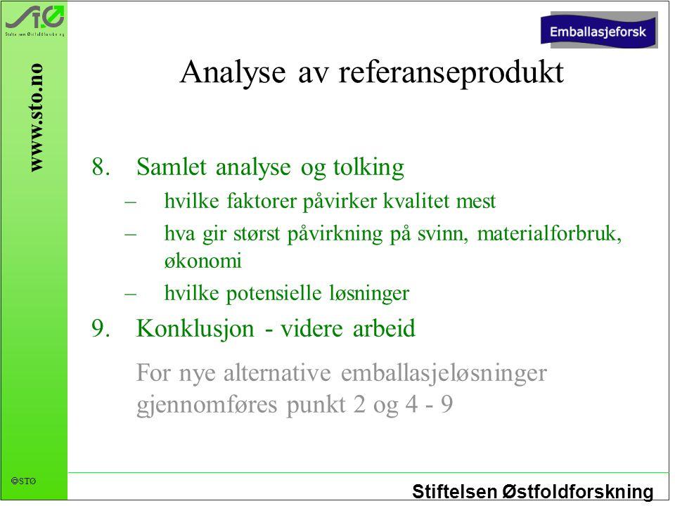 Analyse av referanseprodukt