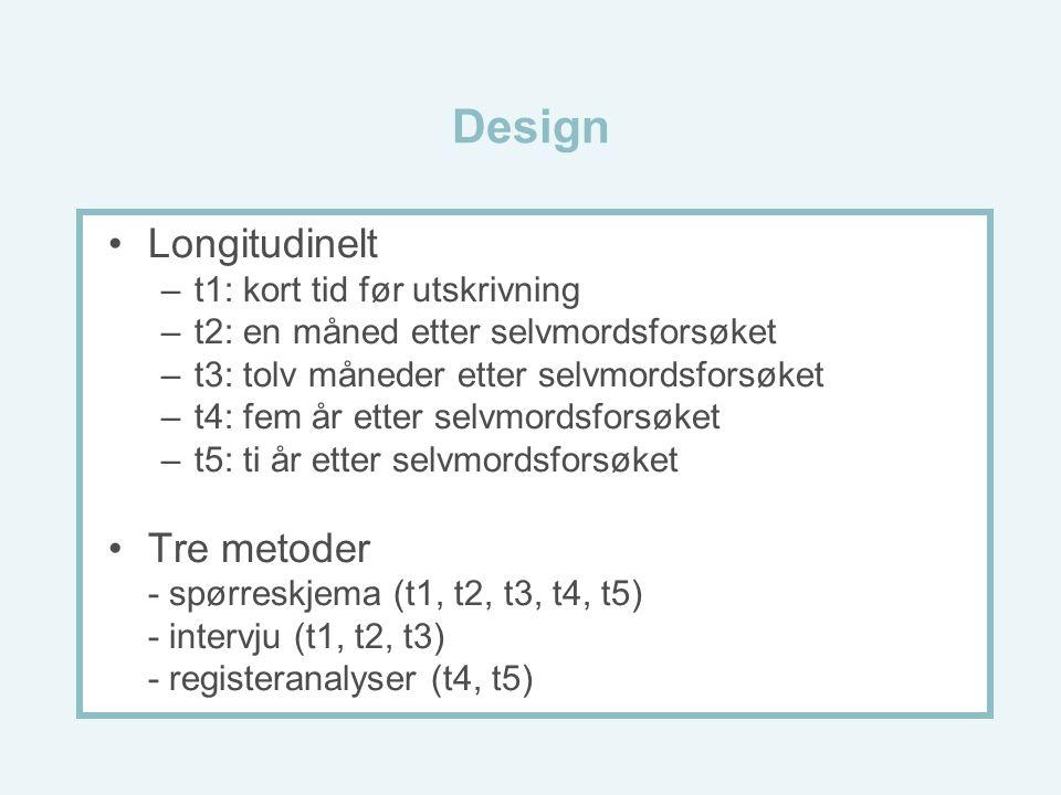 Design Longitudinelt Tre metoder t1: kort tid før utskrivning