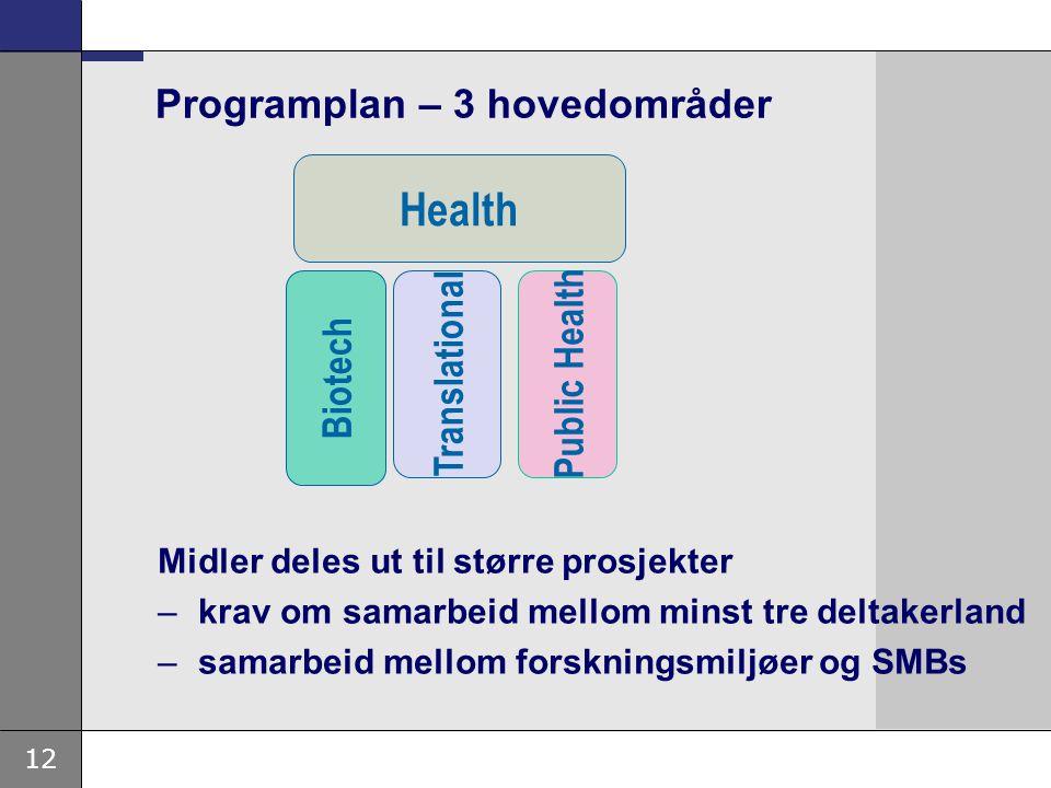 Programplan – 3 hovedområder