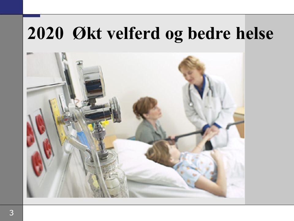 2020 Økt velferd og bedre helse