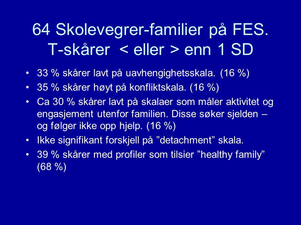 64 Skolevegrer-familier på FES. T-skårer < eller > enn 1 SD