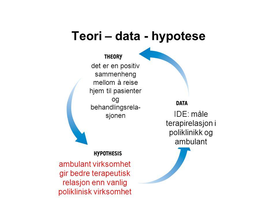 IDE: måle terapirelasjon i poliklinikk og ambulant