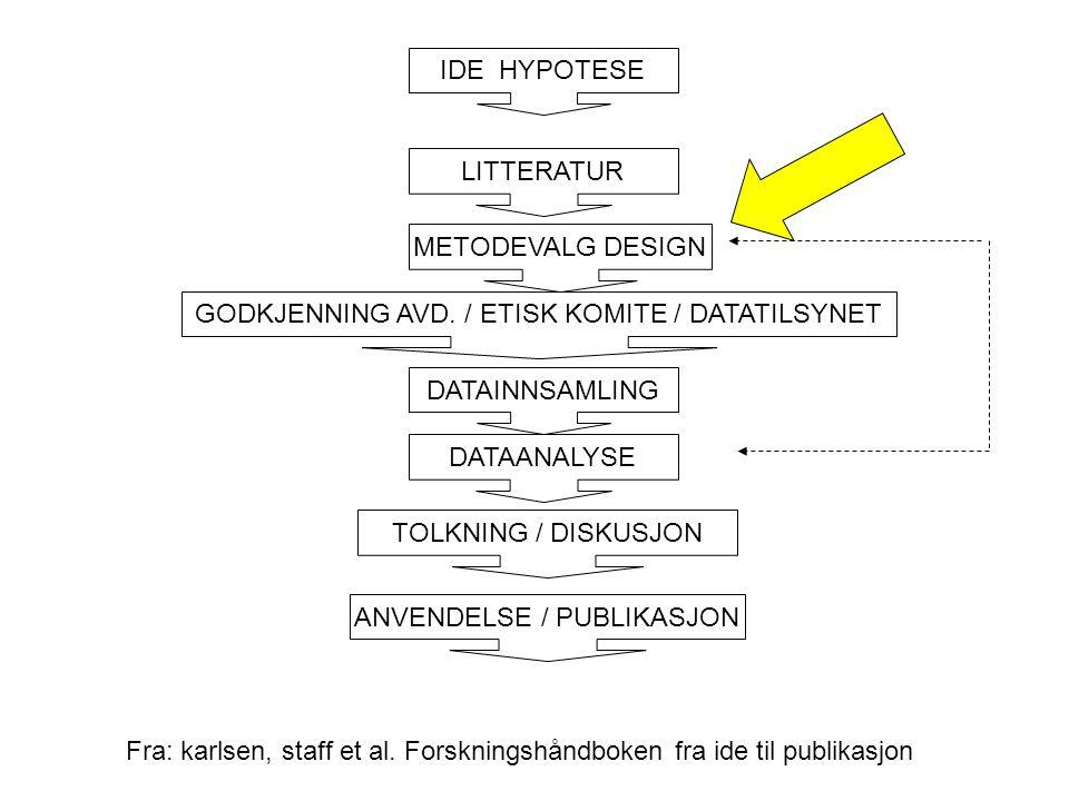 GODKJENNING AVD. / ETISK KOMITE / DATATILSYNET