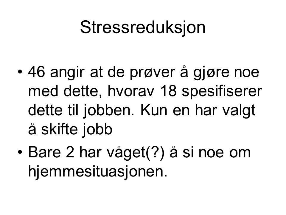 Stressreduksjon 46 angir at de prøver å gjøre noe med dette, hvorav 18 spesifiserer dette til jobben. Kun en har valgt å skifte jobb.