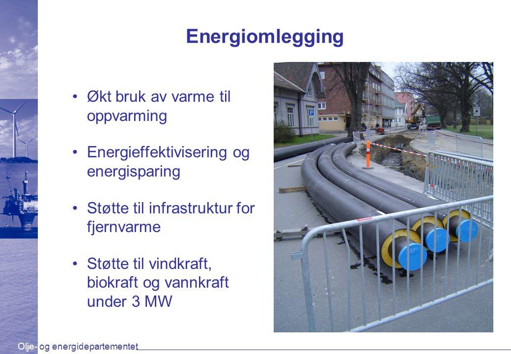 Energiomlegging Økt bruk av varme til oppvarming