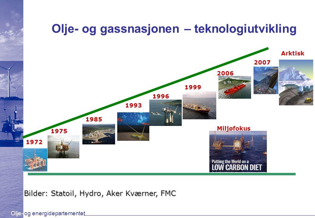 Olje- og gassnasjonen – teknologiutvikling