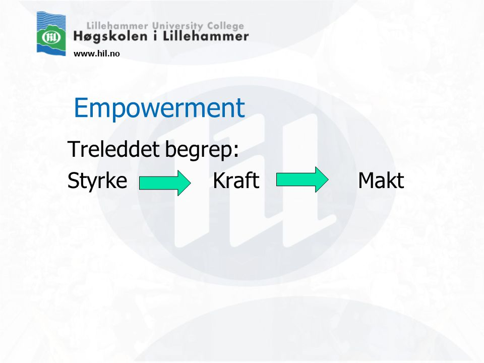 Empowerment Treleddet begrep: Styrke Kraft Makt