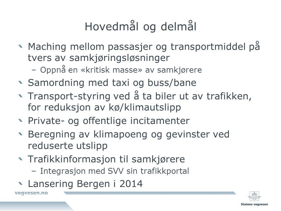 Hovedmål og delmål Maching mellom passasjer og transportmiddel på tvers av samkjøringsløsninger. Oppnå en «kritisk masse» av samkjørere.