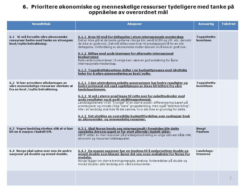 6. Prioritere økonomiske og menneskelige ressurser tydeligere med tanke på oppnåelse av overordnet mål