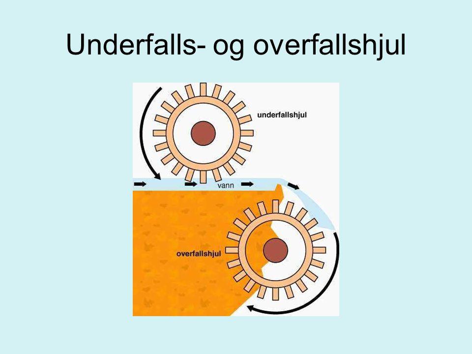 Underfalls- og overfallshjul
