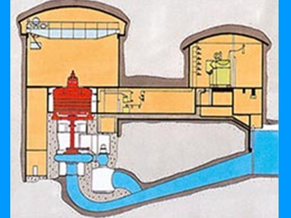 Turbinen står på tvers i bunnen av kfaftverket, magnetiseringsgeneratoren er den røde på toppen.