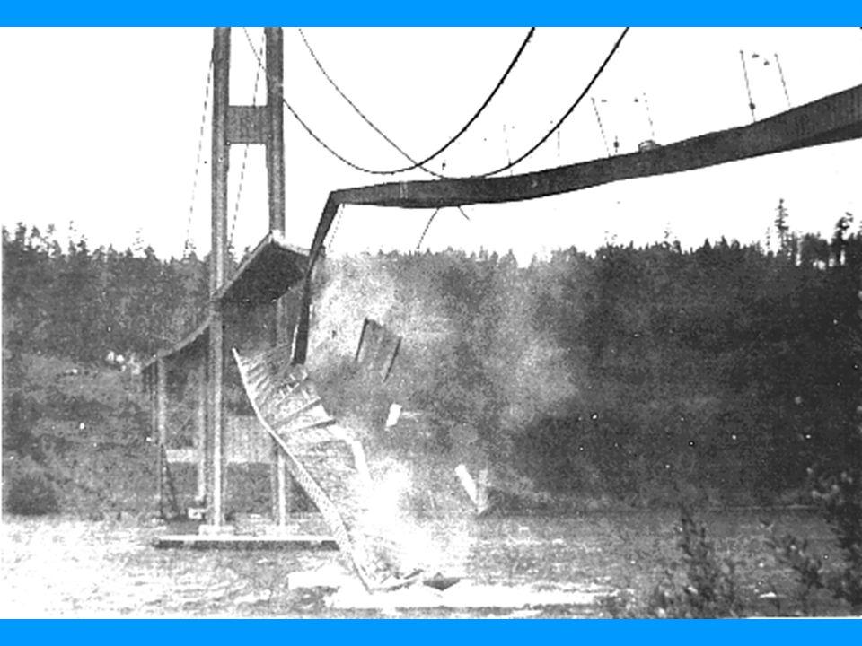 Tacoma narrows 1940: kom i svingninger i sterk vind