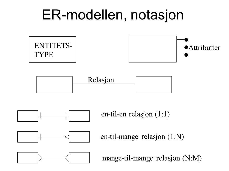 ER-modellen, notasjon ENTITETS- Attributter TYPE Relasjon