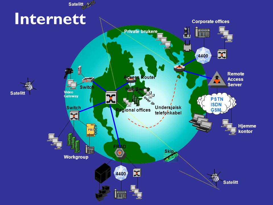 Internett Satelitt Corporate offices Private brukere 4400