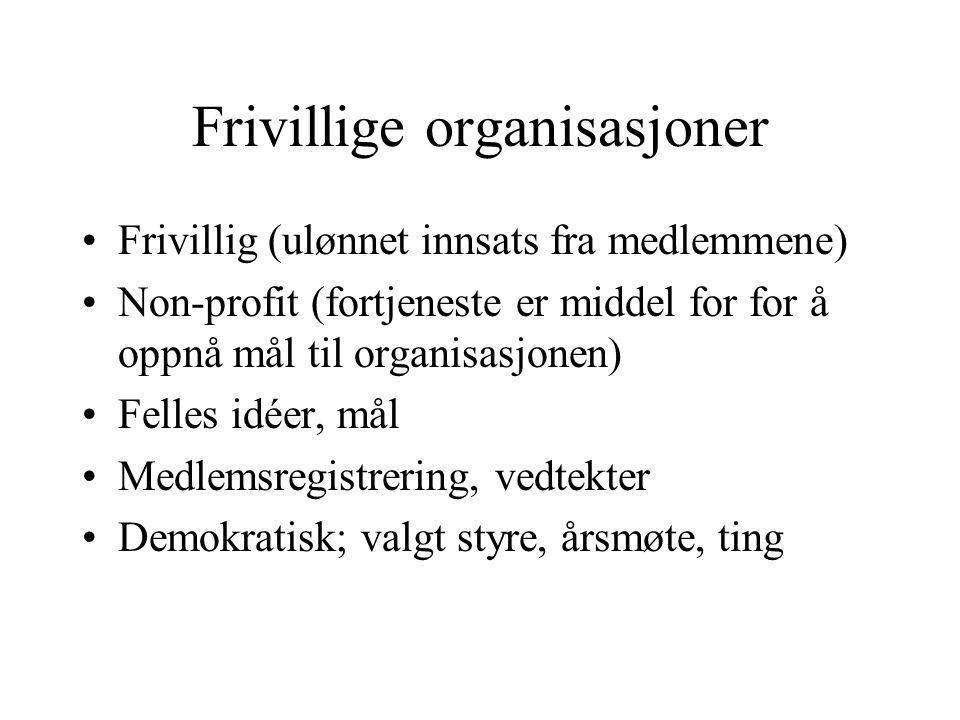 Frivillige organisasjoner