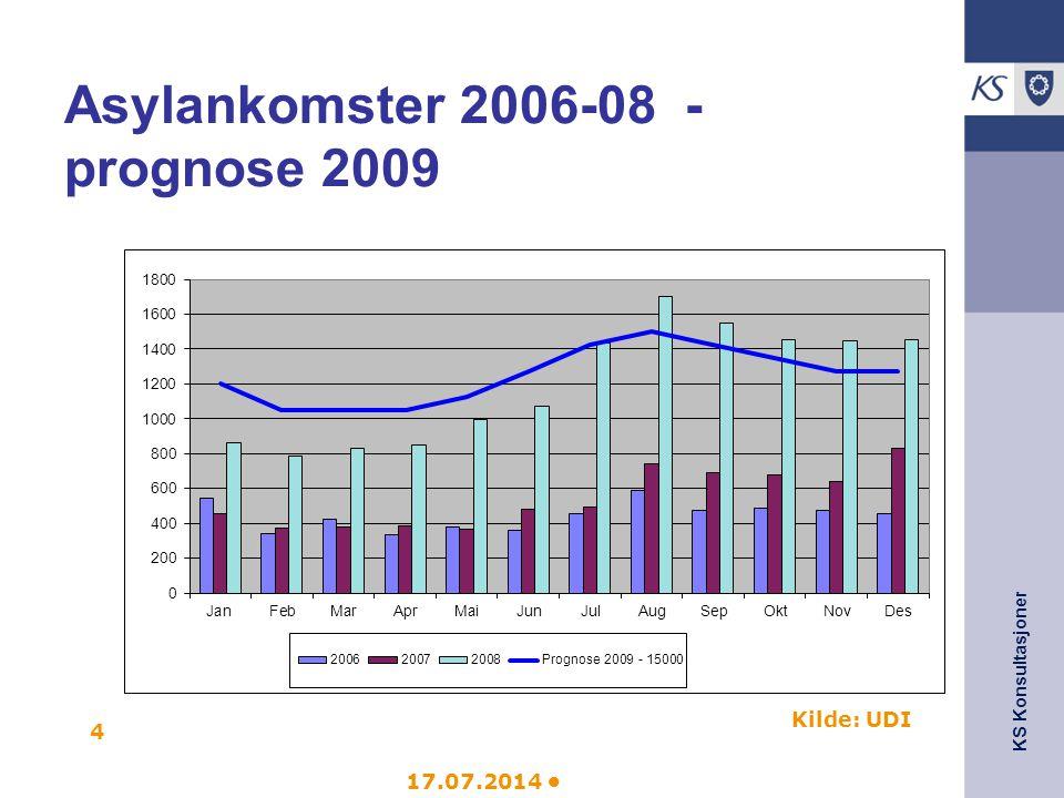 Asylankomster 2006-08 - prognose 2009