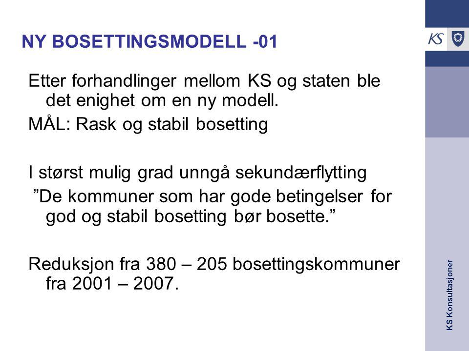 NY BOSETTINGSMODELL -01 Etter forhandlinger mellom KS og staten ble det enighet om en ny modell. MÅL: Rask og stabil bosetting.